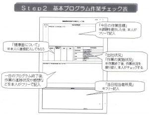 図4 基本プログラム作業チェック表