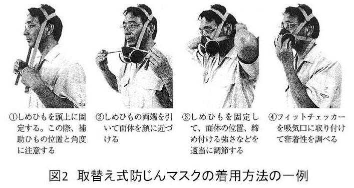 図2 取替え式防じんマスクの着用方法の一例