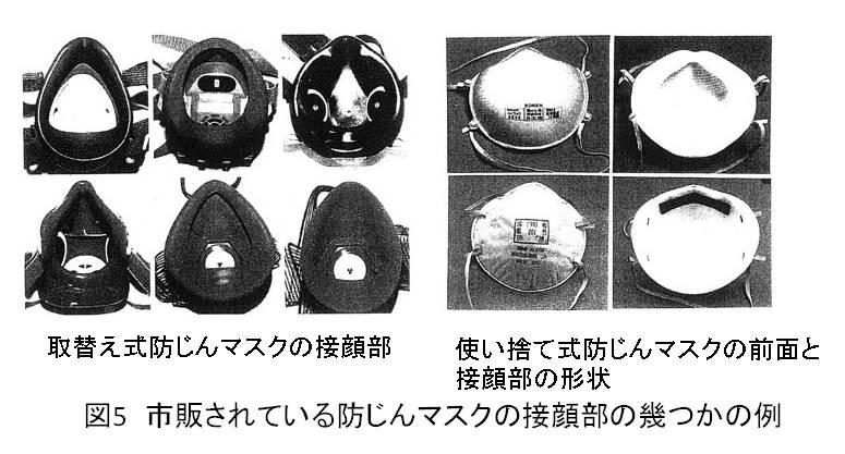 図5 市販されている防じんマスクの接顔部の幾つかの例