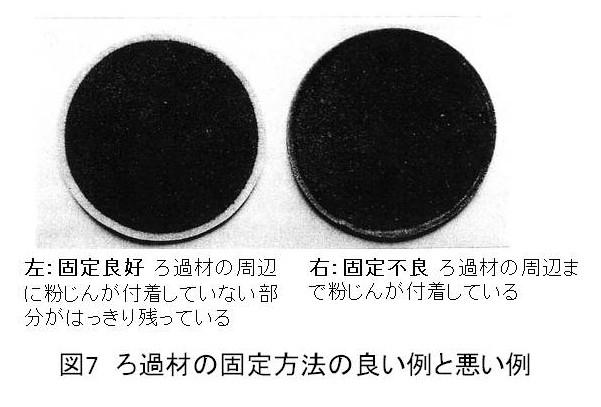 図7 ろ過材の固定方法の良い例と悪い例