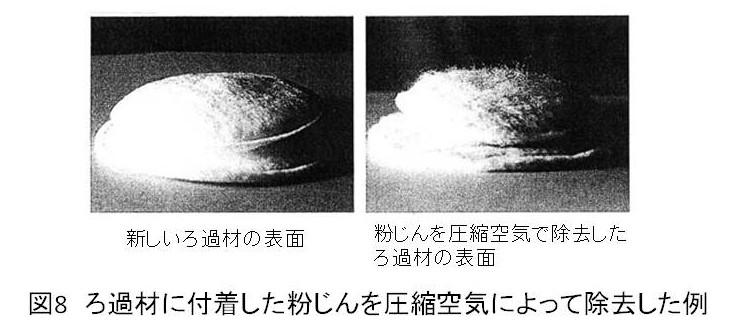 図8 ろ過材に付着した粉じんを圧縮空気によって除去した例